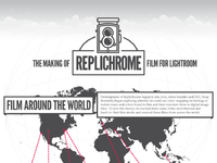 The making of replichrome infographic
