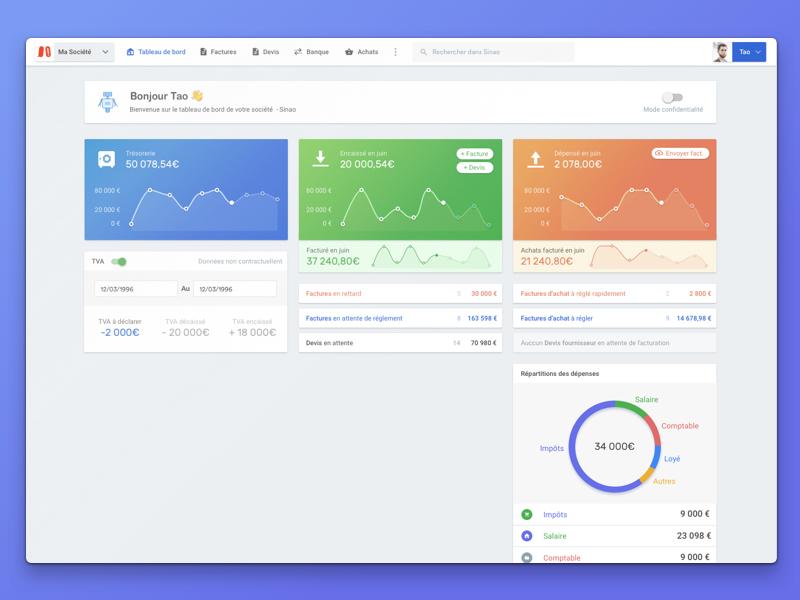 Dashboard UI | Futur version ux statistics material graph gradient dashboard colorful chart app analytics ui