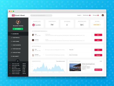 Dashboard Vision user interface ui ux onboarding gamification desktop guesttoguest home echange dashboard product