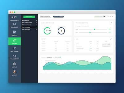 SHIPIT Dashboard - Progressive release data analytics abtesting testing tool saas user experience product design ui ux release dashboard