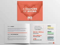 BKD Foundation 2015 Impact Report