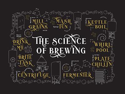 Science of Brewing yeast science craft beer malt sugar sugar brewing beer