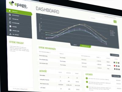 Dashboard app interface usability mobile creative dashboard design ui ux web webdesign dash
