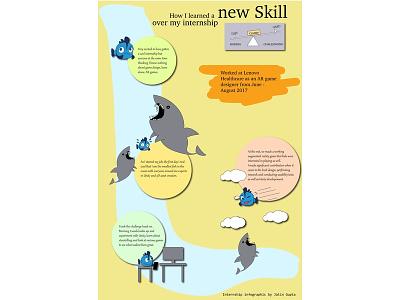Internship Inforgraphic illustration infographic