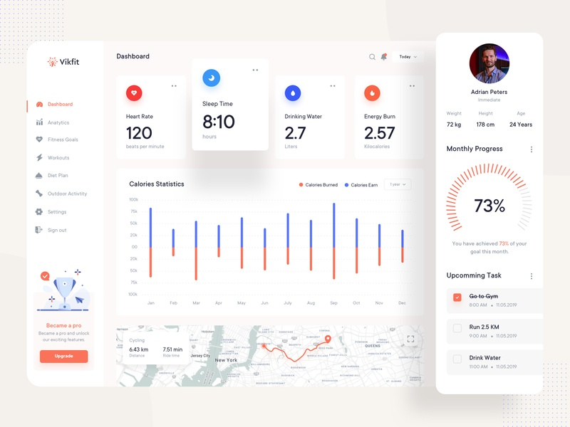 Fitness Tracker Dashboard care health dashboard app statistics chart activity dashboard ux ui dashboard design tracking app minimal fitness tracker fitness app fitness dashboard ui dashboard