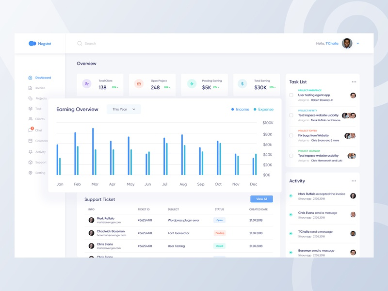 Management Dashboard Exploration design colorful flat sbshahria admin statistics app typography ux ui tasks interface data dashboard analytics dashboard crm charts analytics