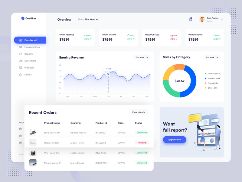 eCommerce Dashboard UI clean minimal sales dashboard dashboard app stats charts colorful illustration web application web app ux ui admin dashboard admin panel admin ecommerce app ecommerce statistics dashboad analytics
