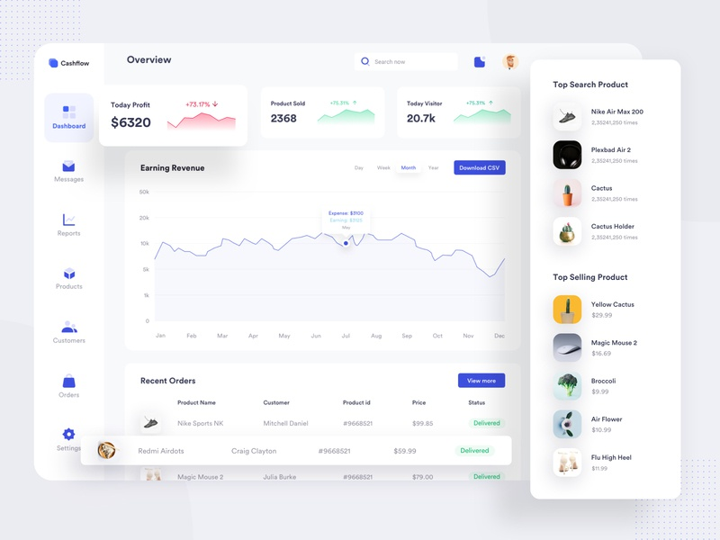 eCommerce Dashboard UI minimal colorful ux ui admin dashboard admin analytics ecommerce ecommerce app sales dashboard clean dashboard ui statistics stats dashboard chart app