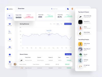 eCommerce Dashboard UI minimal colorful ux ui admin dashboard admin analytics ecommerce ecommerce app sales dashboard clean dashboard ui statistics stats dashboard chart app