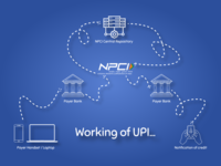 Working of UPI