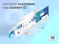WOTNOT.io Web Ui/UX