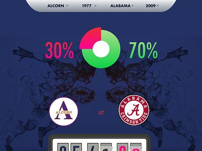 Football Data Comparison ui belgrade serbia football sport data visualization data web app web