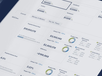 Financial Tech Dashboard web flat type ux app typography design ui responsive dashboard data visualization data viz