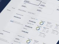 Financial Tech Dashboard