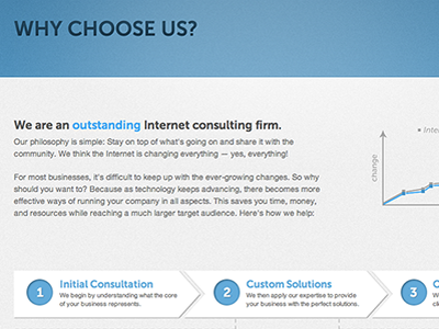 Sharpup Services website design internet