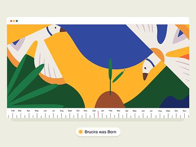 Happy Third Anniversary  🎉 forest birds leaf celebration anniversary gif web design graphicdesign journey party timeline website video adobe illustrator character design vector ux ui illustration