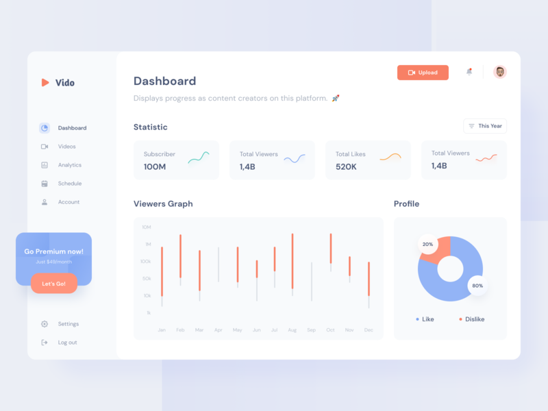 Exploration | Dashboard Video Analytic upload viewer statistics analitycs video dashboard ui  ux design ui  design clean ux uidesign ui