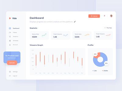 Exploration | Dashboard Video Analytic upload viewer statistics analitycs video dashboard ui  ux design ui  design clean ux uidesign ui