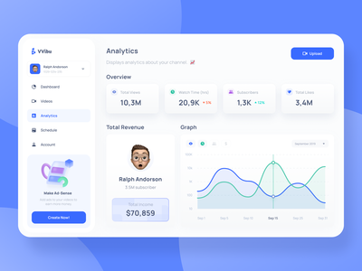 Dashboard Sharing Videos Platform Analytics sharing videos web  design user interface blue ui  ux design illustration ui  design clean ux design ui