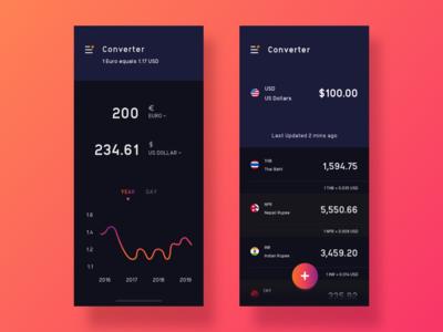 Daily UI #7: Currency Converter Dark UI