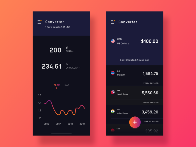 Daily UI #7: Currency Converter Dark UI chart graph gradient currency converter currency exchange currency money pink red black flat iphone app mobile design daily ui challenge clean blue ux ui