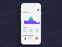 PartyApp - Mobile Dashboard