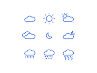 Ninyanve.   minimal weather icon pack  2x