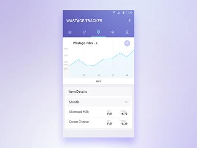 Wastage Tracker - Pantryfeed App