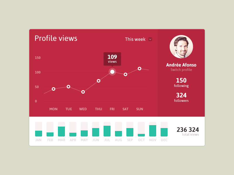 Freebie PSD: profile views ui profile flat stats widget free red simple interface psd design photoshop