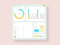 Health Dashboard