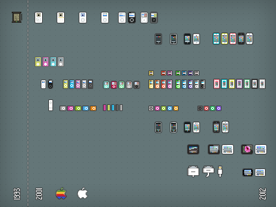 Apple iDevices - 16px icons