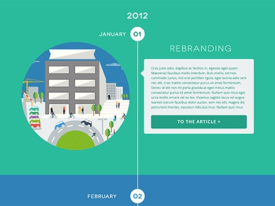 Timeline annual report iminds report annual report blue green timeline css3 responsive html5