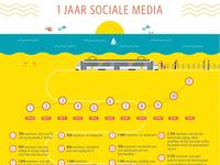 De Lijn Infographic