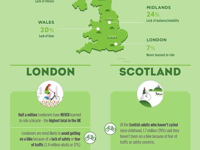 Jyrobike infographic