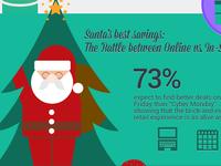 Santa's best savings