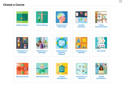 E-learning at Sophia Courses