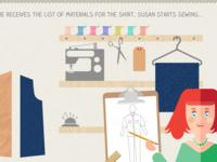 Storyboard SIY Market Infographic