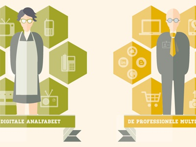 profiles illustration yellow green report digimeter ibbt roles icons cmyk indesign print