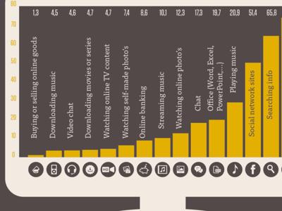 Digimeter infographics