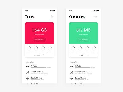 Daily UI Challenge: Day 83 Data Planner App data visualization data usage app data wifi internet data data planner iphone iphone x interaction design ux design ui design daily ui challenge