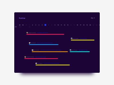 Daily UI Challenge: Day 88 Roadmap View dark ui project management workflow status product webapp timeline roadmap daily ui challenge