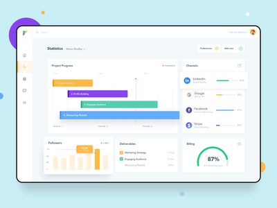 Marketing Dashboard timeline clean minimal industry social audience business strategy management statistics marketing dashboard ui design dashboard