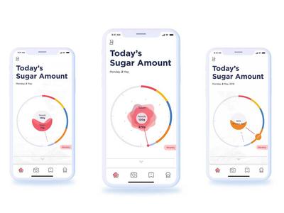 Sugar Tracker graphic info interaction.