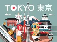 Tokyo Poster - Upper side