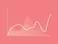 Line Graph #15