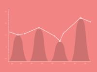 Graph #22