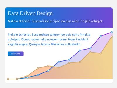 Suljam Beta Concept statistics gradients concept graph