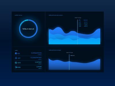 analytics chart - dailyUI 018 daily ui challenge fintech wallets cryptocurrencies charts dashboard analytics dailyui018 daily