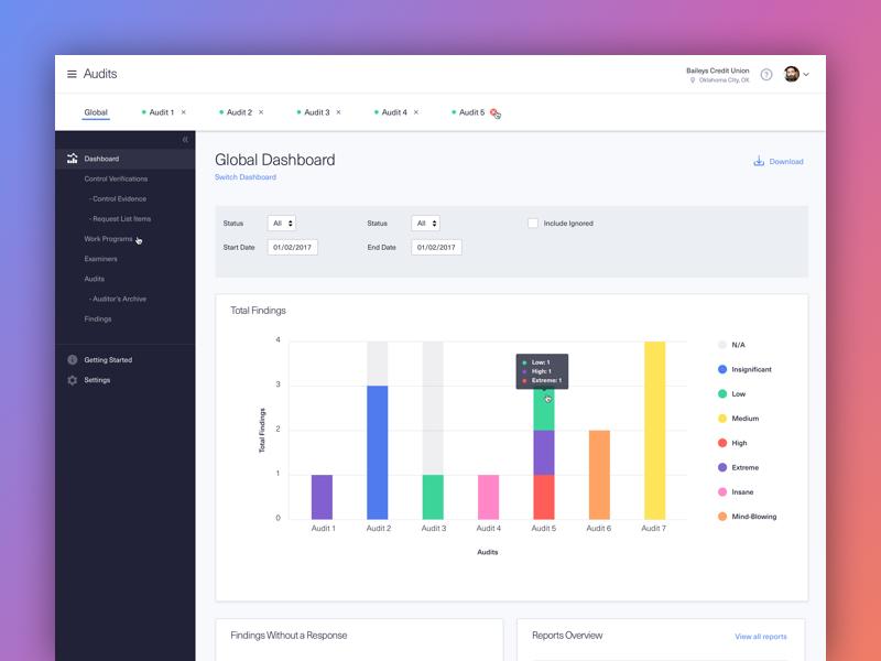 Audit Dashboard custom finance compliance security system dashboard software application web app ux ui