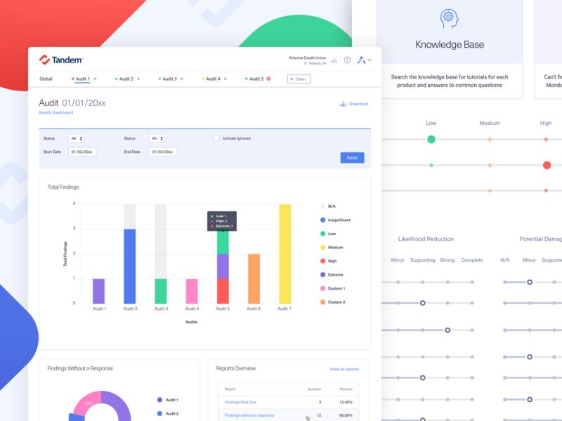 Audit Tracking Dashboard UI health security custom tracking platform software product bank data compliance management finance slider filter site app website web ui dashboard
